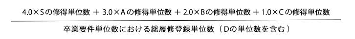 GPAの算出方法
