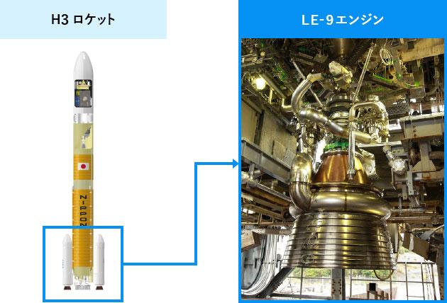 日本の新しいロケット