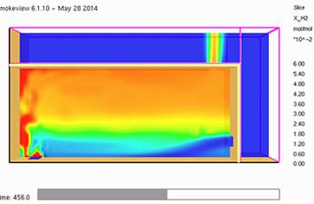 水素漏洩拡散挙動の予測