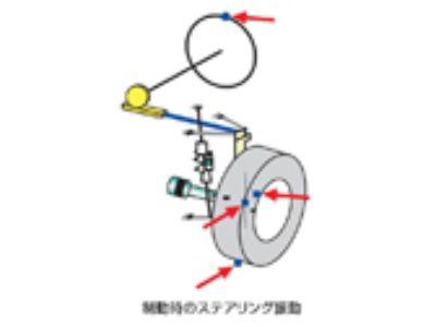 自動車の振動解析(安全工学分野)