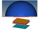 層防音材の有限要素モデル