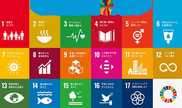 SDGs 17の目標のアイコン